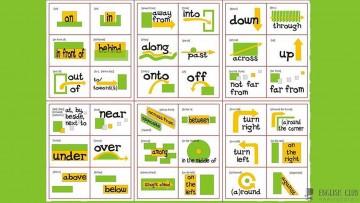 Почти все английские предлоги с переводом
